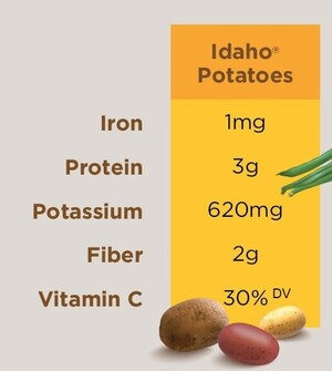 Nutrient Dense Idaho® Potatoes Are the Key Ingredient in Creating a Healthy and Delicious Holiday Spread